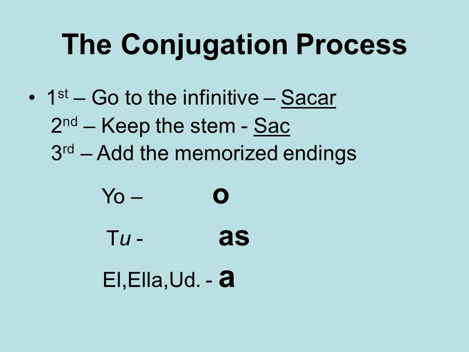 The Conjugation Process 1 st – Go to the infinitive – Sacar 2 nd – Keep the stem - Sac 3 rd – Add the memorized endings Yo – o Tu - as El,Ella,Ud. - a