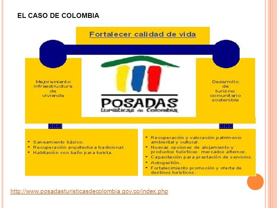 EL CASO DE COLOMBIA http://www.posadasturisticasdecolombia.gov.co/index.php
