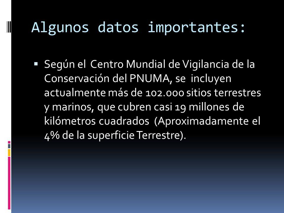 Algunos datos importantes: Según el Centro Mundial de Vigilancia de la Conservación del PNUMA, se incluyen actualmente más de 102.000 sitios terrestre