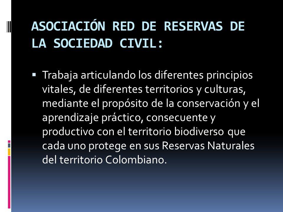 ASOCIACIÓN RED DE RESERVAS DE LA SOCIEDAD CIVIL: Trabaja articulando los diferentes principios vitales, de diferentes territorios y culturas, mediante