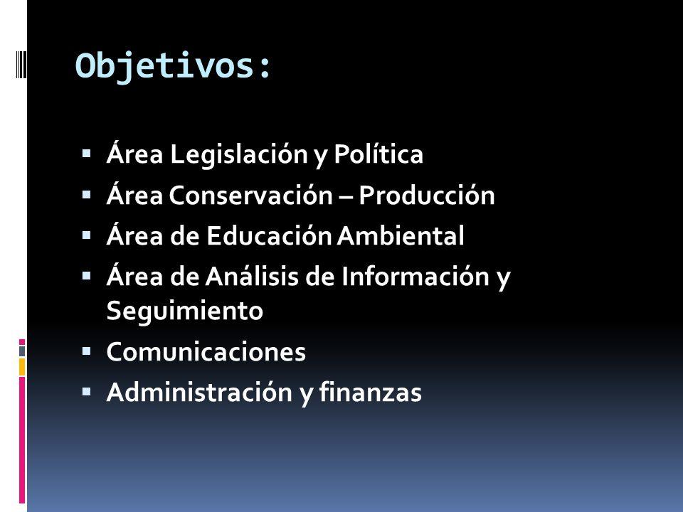 Objetivos: Área Legislación y Política Área Conservación – Producción Área de Educación Ambiental Área de Análisis de Información y Seguimiento Comuni