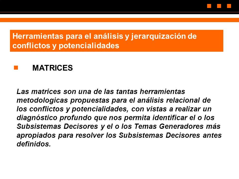Herramientas para el análisis y jerarquización de conflictos y potencialidades Las matrices son una de las tantas herramientas metodologicas propuesta