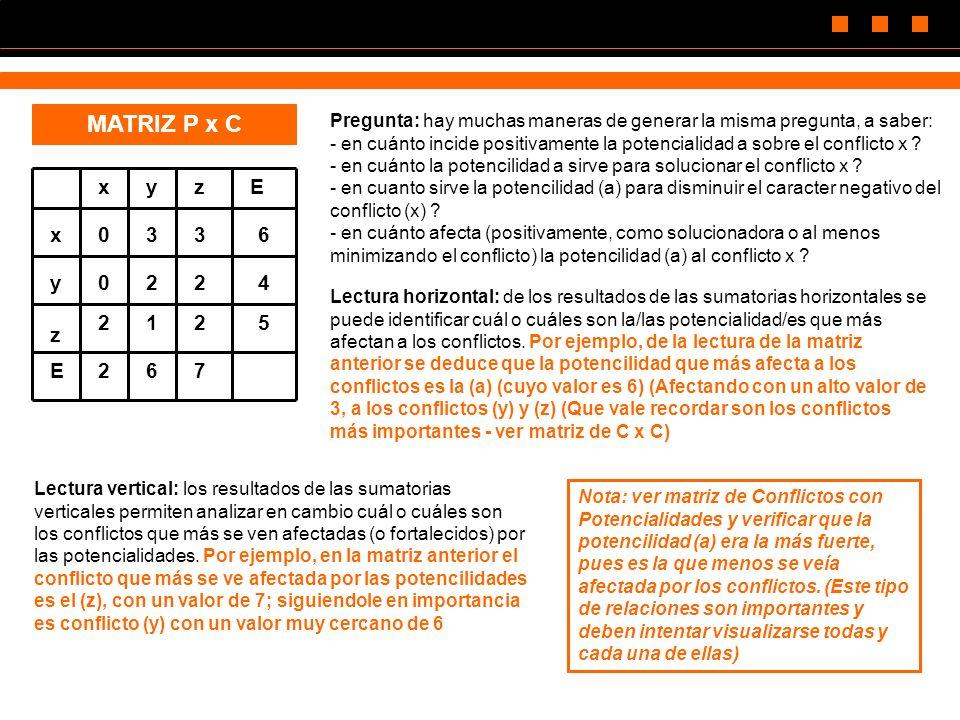 MATRIZ P x C z xyzE x y E 0336 0224 2125 267 Pregunta: hay muchas maneras de generar la misma pregunta, a saber: - en cuánto incide positivamente la p