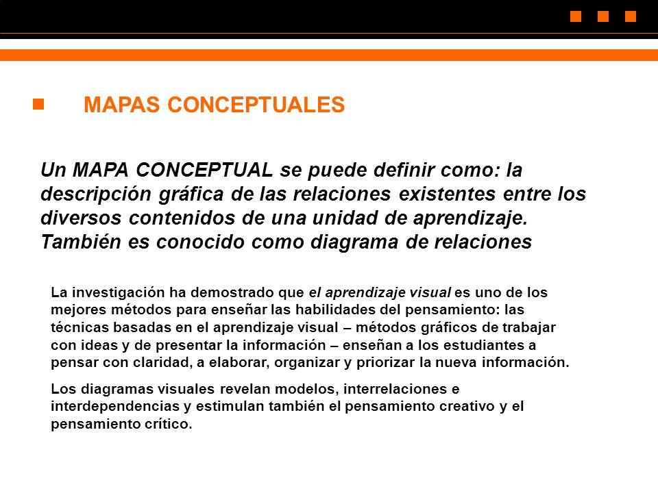 Un MAPA CONCEPTUAL se puede definir como: la descripción gráfica de las relaciones existentes entre los diversos contenidos de una unidad de aprendiza