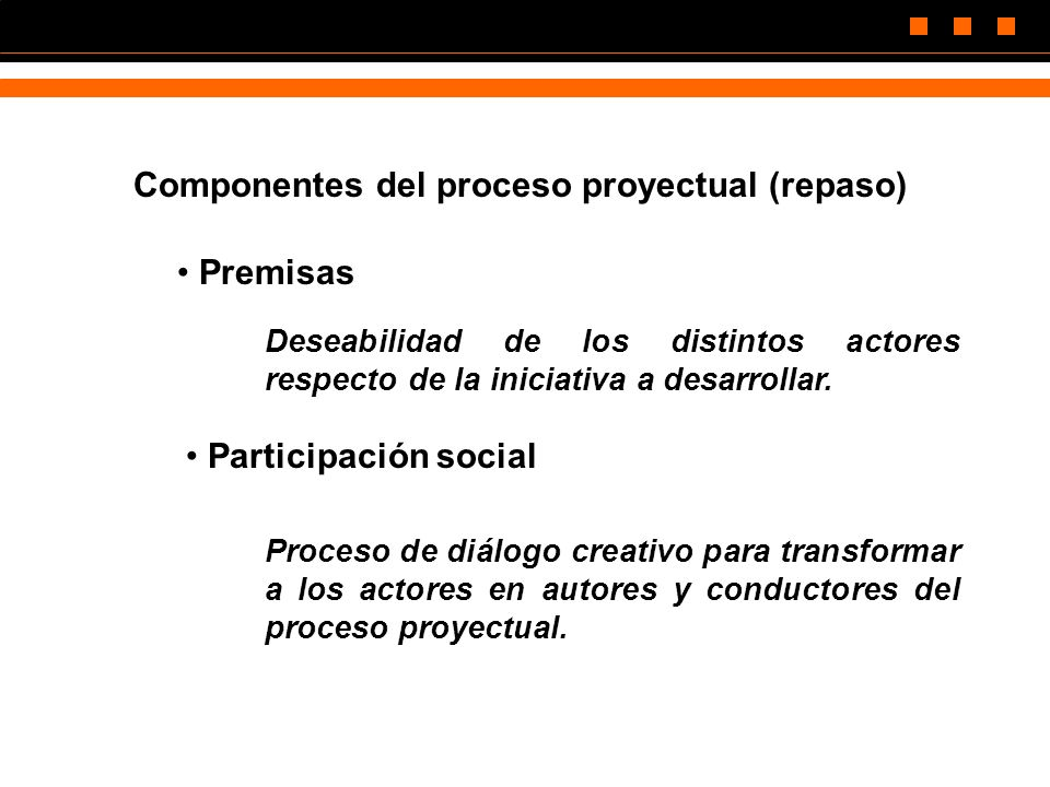 Componentes del proceso proyectual (repaso) Premisas Deseabilidad de los distintos actores respecto de la iniciativa a desarrollar. Participación soci