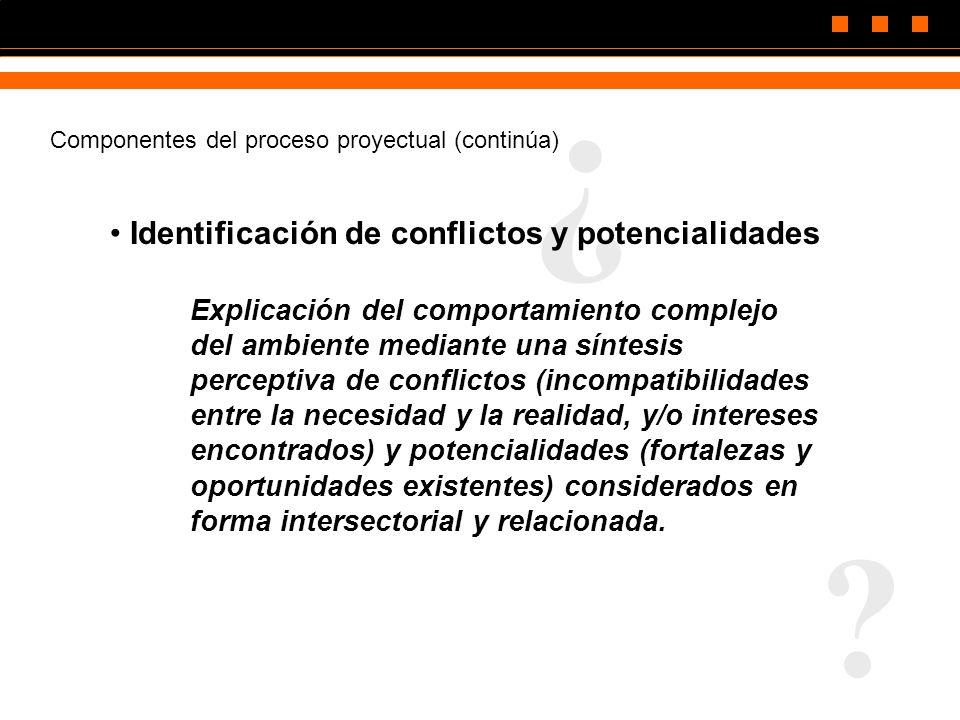 ¿ Componentes del proceso proyectual (continúa) Identificación de conflictos y potencialidades Explicación del comportamiento complejo del ambiente me