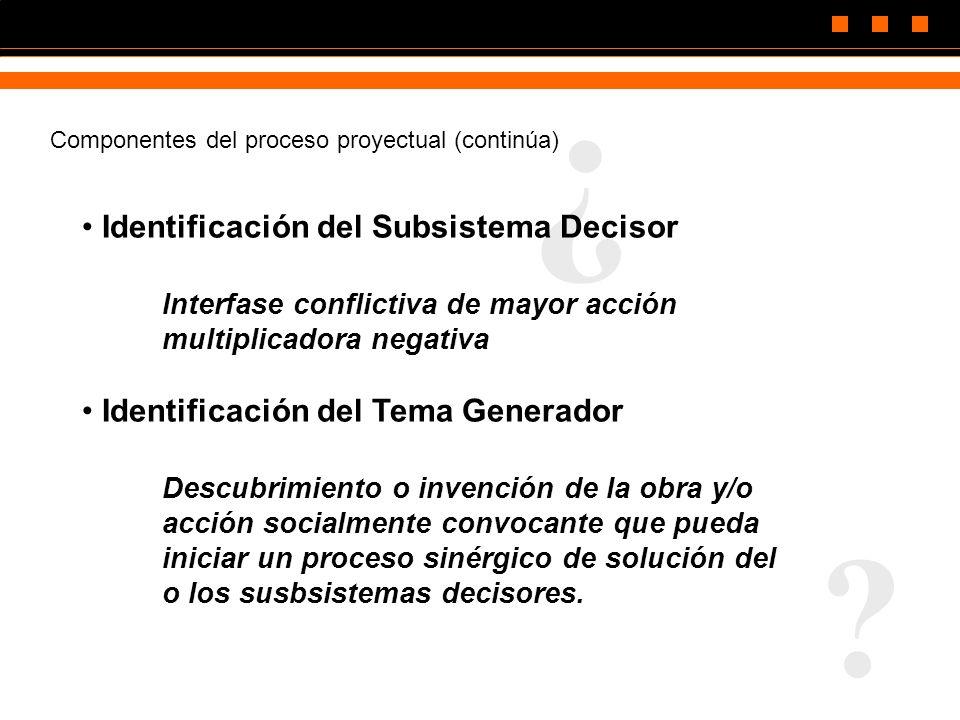 ¿ Identificación del Subsistema Decisor Interfase conflictiva de mayor acción multiplicadora negativa Identificación del Tema Generador Descubrimiento
