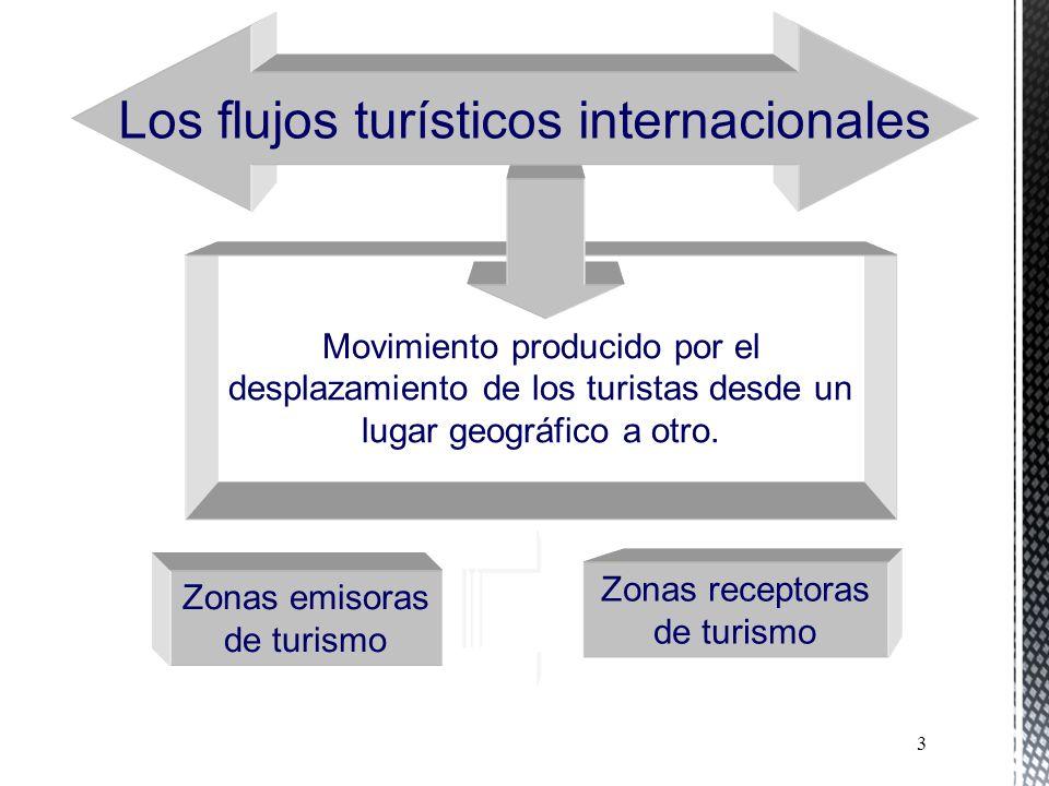 3 Movimiento producido por el desplazamiento de los turistas desde un lugar geográfico a otro.