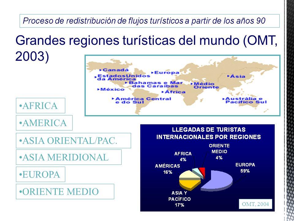 Grandes regiones turísticas del mundo (OMT, 2003) 4 Proceso de redistribución de flujos turísticos a partir de los años 90 AFRICA AMERICA ASIA ORIENTAL/PAC.