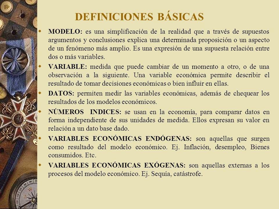 ESQUEMA DE FUNCIONAMIENTO DE UN MODELO ECONÓMICO VAR.