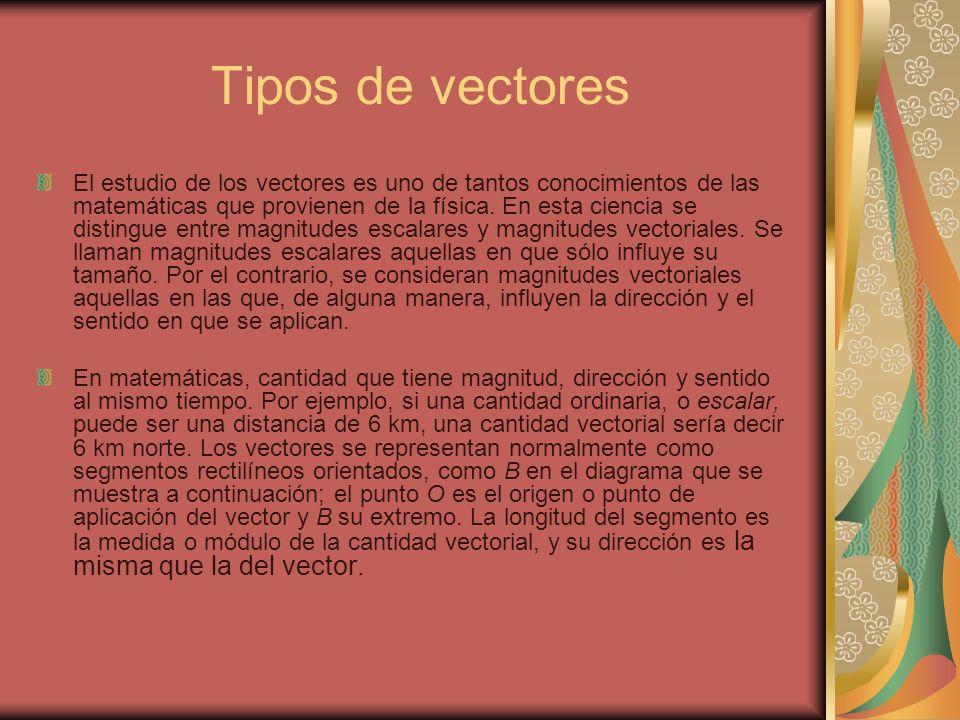 Tipos de vectores El estudio de los vectores es uno de tantos conocimientos de las matemáticas que provienen de la física. En esta ciencia se distingu