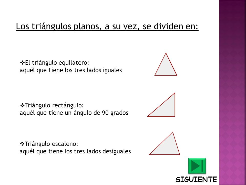 Los triángulos planos, a su vez, se dividen en: Triángulo rectángulo: aquél que tiene un ángulo de 90 grados Triángulo escaleno: aquél que tiene los tres lados desiguales El triángulo equilátero: aquél que tiene los tres lados iguales SIGUIENTE