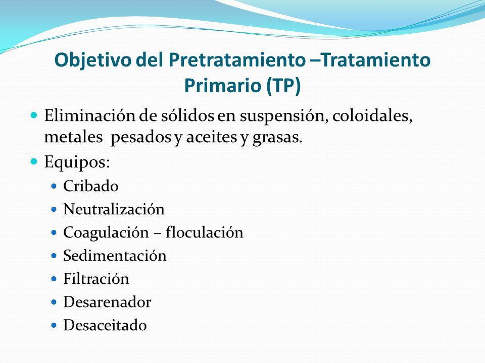 Objetivo del Pretratamiento –Tratamiento Primario (TP) Eliminación de sólidos en suspensión, coloidales, metales pesados y aceites y grasas. Equipos: