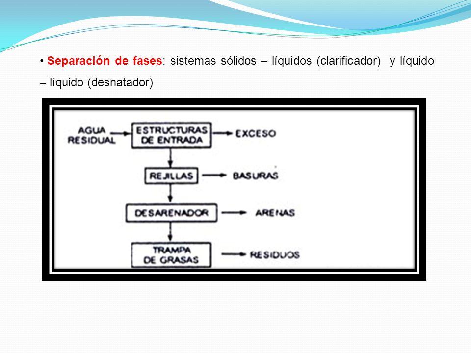 Separación de fases: sistemas sólidos – líquidos (clarificador) y líquido – líquido (desnatador)