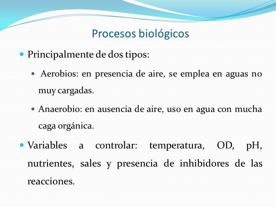 Procesos biológicos Principalmente de dos tipos: Aerobios: en presencia de aire, se emplea en aguas no muy cargadas. Anaerobio: en ausencia de aire, u