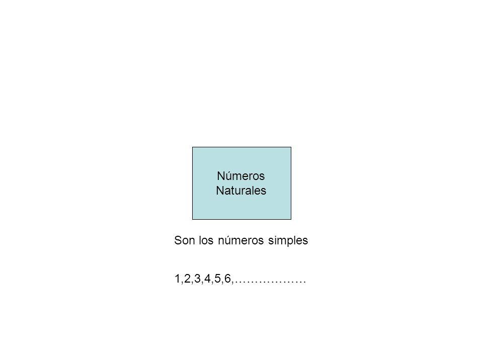 Números Naturales Son los números simples 1,2,3,4,5,6,………………