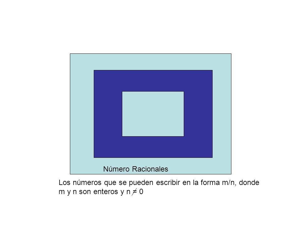 Número Racionales Los números que se pueden escribir en la forma m/n, donde m y n son enteros y n = 0