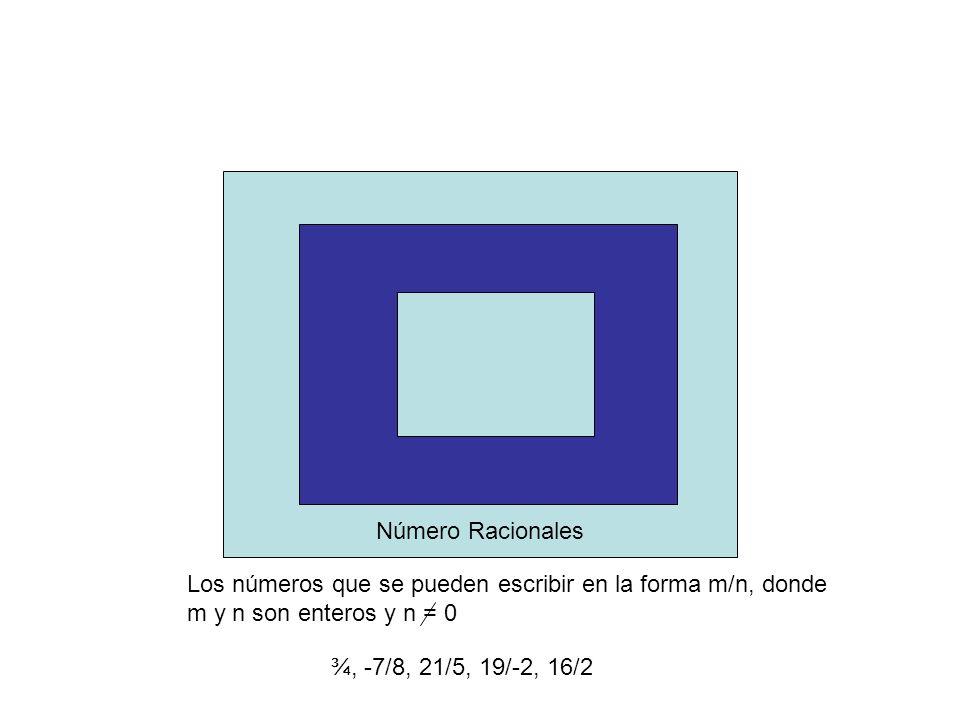 Número Racionales Los números que se pueden escribir en la forma m/n, donde m y n son enteros y n = 0 ¾, -7/8, 21/5, 19/-2, 16/2
