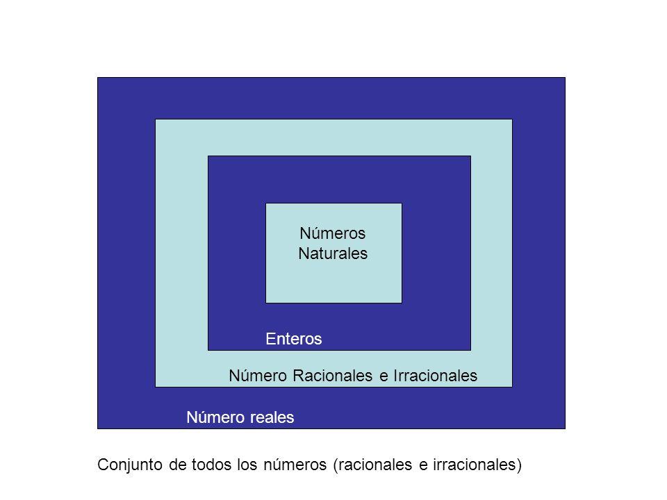 Números Naturales Número reales Conjunto de todos los números (racionales e irracionales) Enteros Número Racionales e Irracionales
