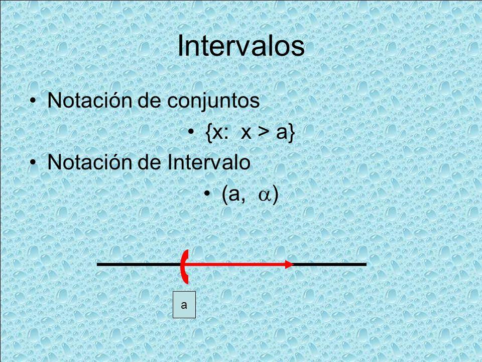 Intervalos Notación de conjuntos {x: x > a} Notación de Intervalo (a, ) a