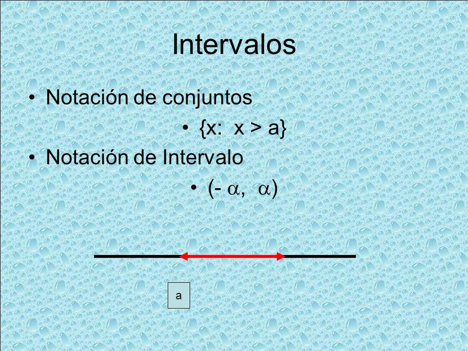 Intervalos Notación de conjuntos {x: x > a} Notación de Intervalo (-, ) a