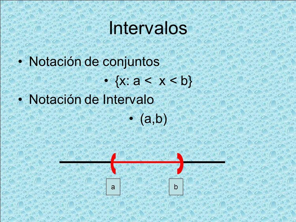 Intervalos Notación de conjuntos {x: a < x < b} Notación de Intervalo (a,b) ab