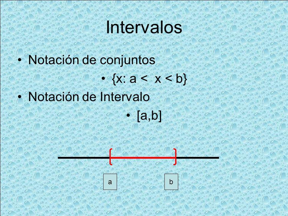 Intervalos Notación de conjuntos {x: a < x < b} Notación de Intervalo [a,b] ab