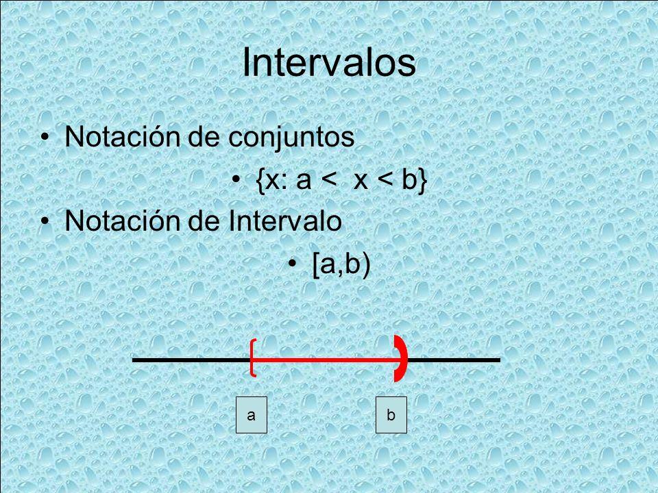 Intervalos Notación de conjuntos {x: a < x < b} Notación de Intervalo [a,b) ab