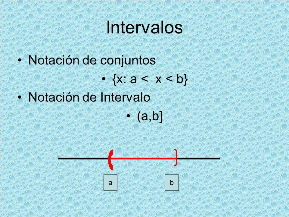 Intervalos Notación de conjuntos {x: a < x < b} Notación de Intervalo (a,b] ab