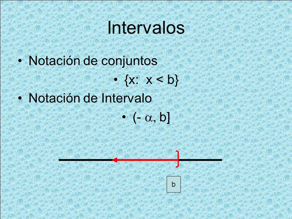 Intervalos Notación de conjuntos {x: x < b} Notación de Intervalo (- b] b