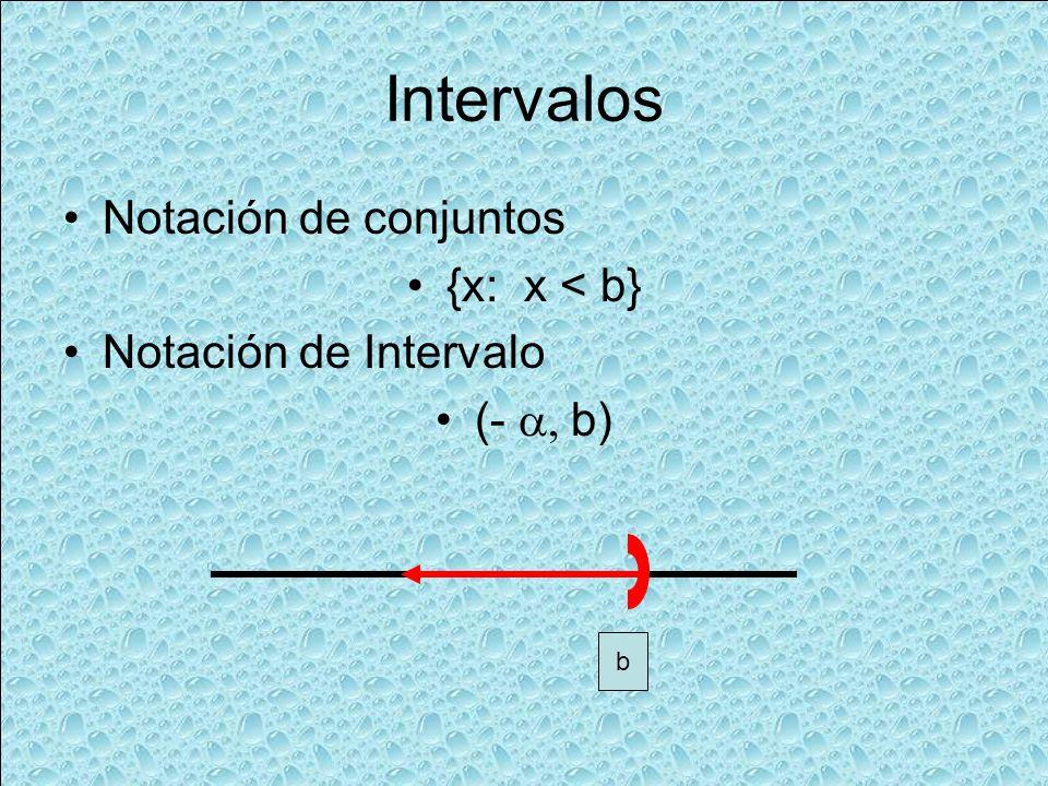 Intervalos Notación de conjuntos {x: x < b} Notación de Intervalo (- b) b