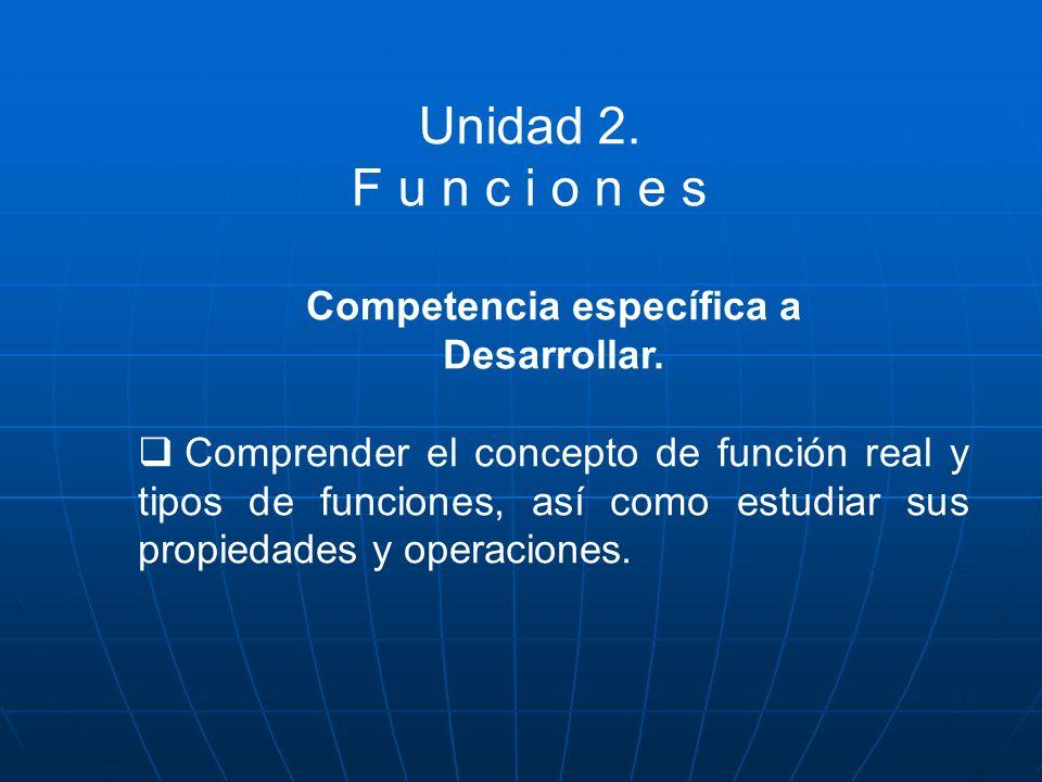 Competencia específica a Desarrollar. Comprender el concepto de función real y tipos de funciones, así como estudiar sus propiedades y operaciones. Un