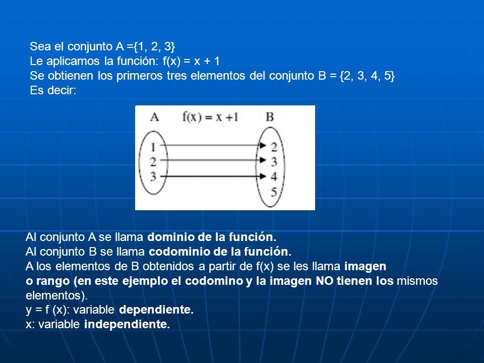 Sea el conjunto A ={1, 2, 3} Le aplicamos la función: f(x) = x + 1 Se obtienen los primeros tres elementos del conjunto B = {2, 3, 4, 5} Es decir: Al