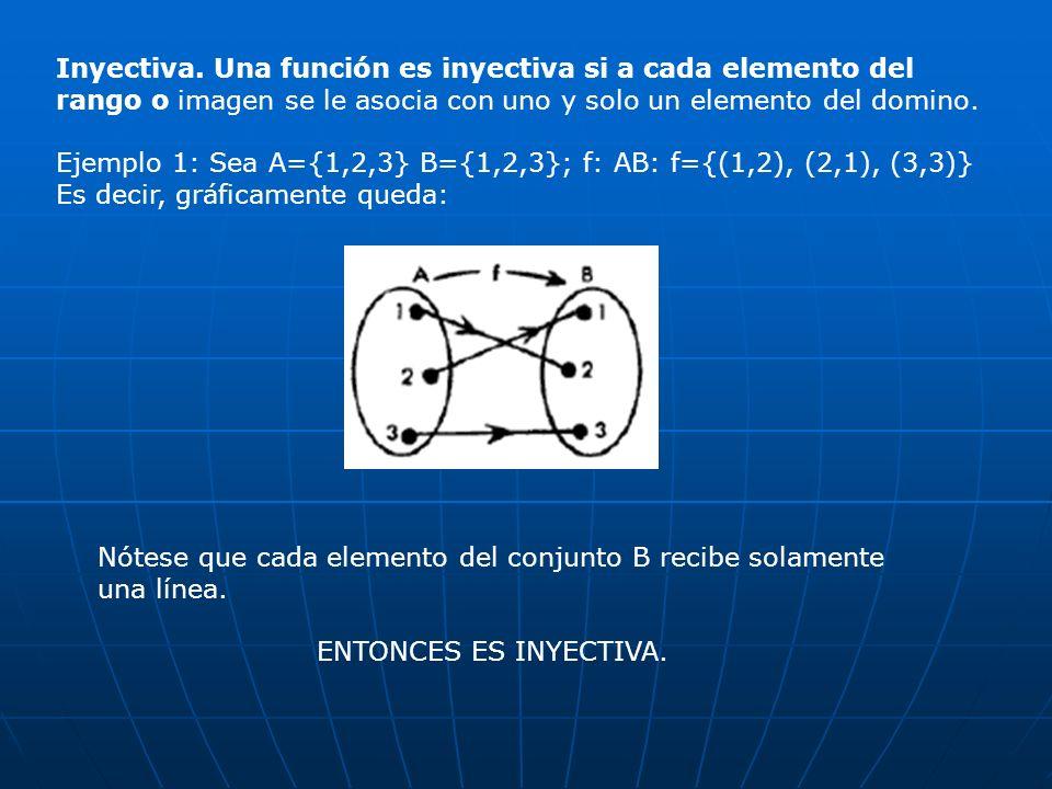 Inyectiva. Una función es inyectiva si a cada elemento del rango o imagen se le asocia con uno y solo un elemento del domino. Ejemplo 1: Sea A={1,2,3}