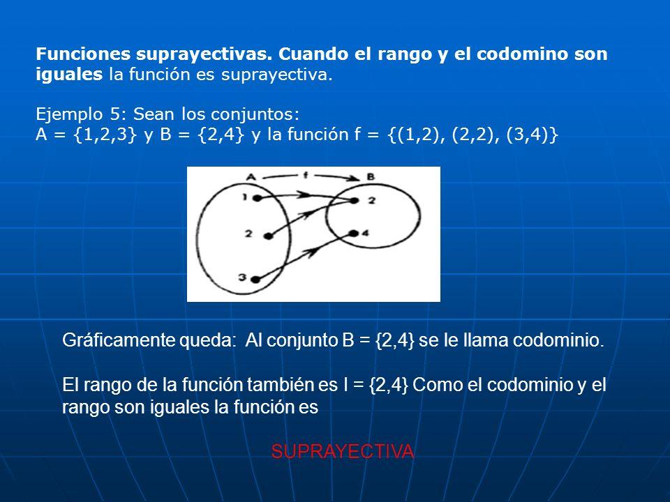 Funciones suprayectivas. Cuando el rango y el codomino son iguales la función es suprayectiva. Ejemplo 5: Sean los conjuntos: A = {1,2,3} y B = {2,4}