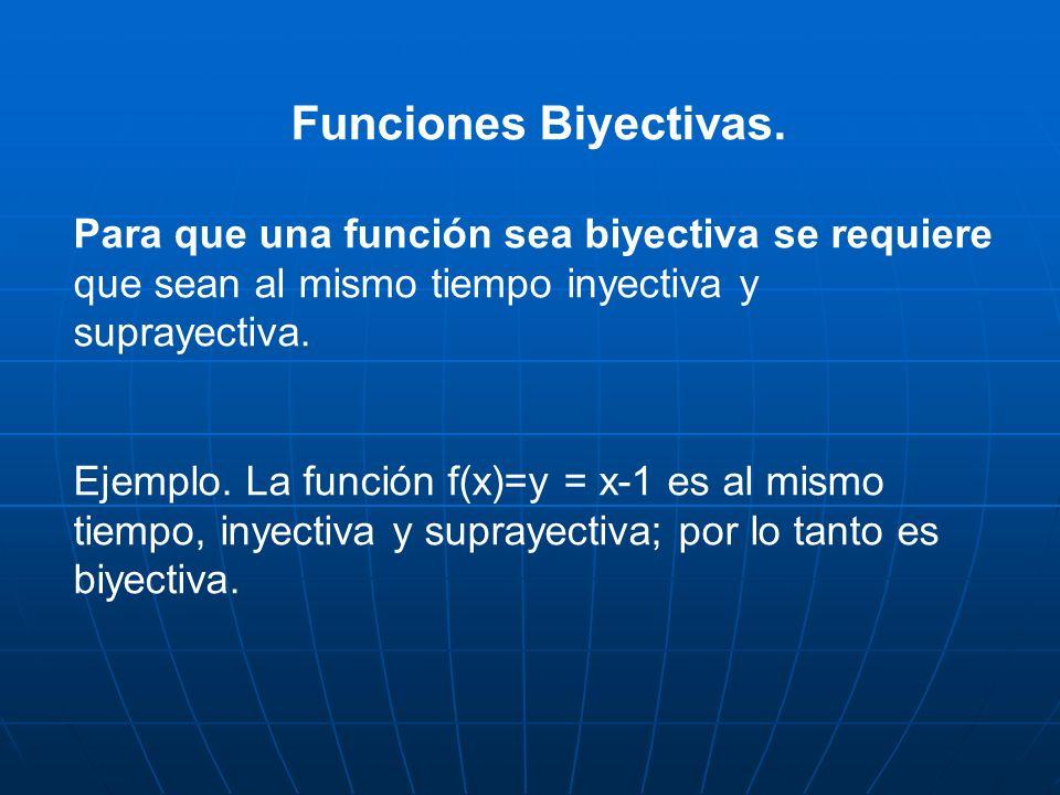 Funciones Biyectivas. Para que una función sea biyectiva se requiere que sean al mismo tiempo inyectiva y suprayectiva. Ejemplo. La función f(x)=y = x