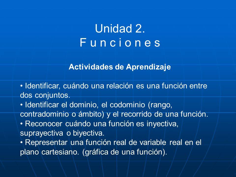 Unidad 2. F u n c i o n e s Actividades de Aprendizaje Identificar, cuándo una relación es una función entre dos conjuntos. Identificar el dominio, el