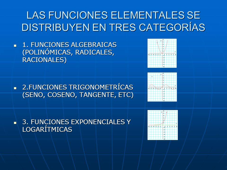 LAS FUNCIONES ELEMENTALES SE DISTRIBUYEN EN TRES CATEGORÍAS 1. FUNCIONES ALGEBRAICAS (POLINÓMICAS, RADICALES, RACIONALES) 1. FUNCIONES ALGEBRAICAS (PO