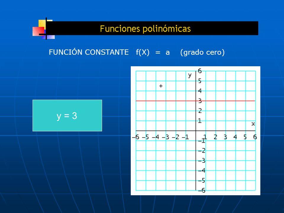 y = 3 FUNCIÓN CONSTANTE f(X) = a (grado cero)