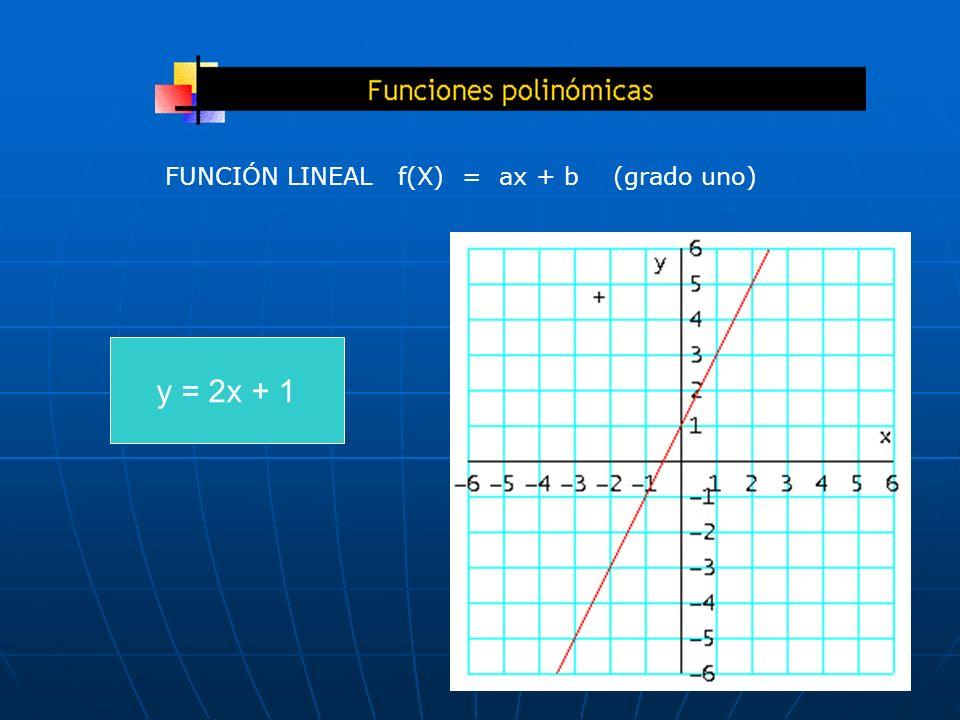 y = 2x + 1 FUNCIÓN LINEAL f(X) = ax + b (grado uno)