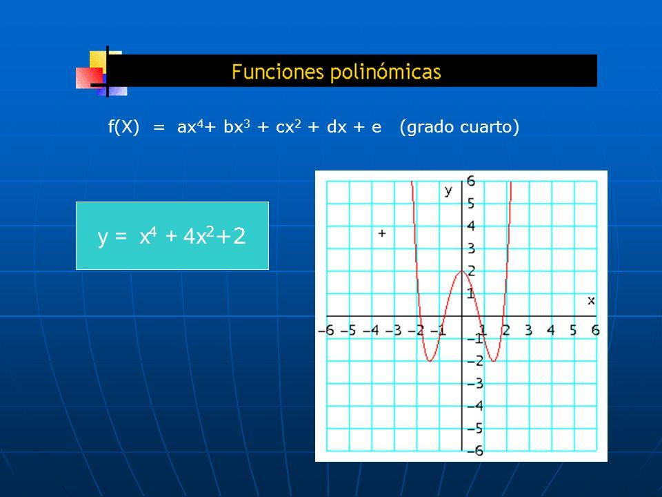 y = x 4 + 4x 2 +2 f(X) = ax 4 + bx 3 + cx 2 + dx + e (grado cuarto)