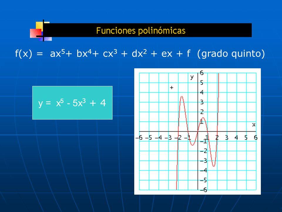 y = x 5 - 5x 3 + 4 f(x) = ax 5 + bx 4 + cx 3 + dx 2 + ex + f (grado quinto)