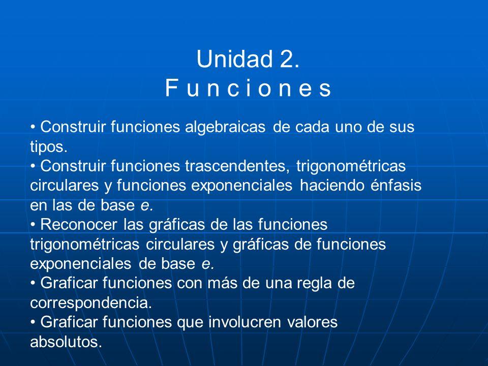 Unidad 2. F u n c i o n e s Construir funciones algebraicas de cada uno de sus tipos. Construir funciones trascendentes, trigonométricas circulares y