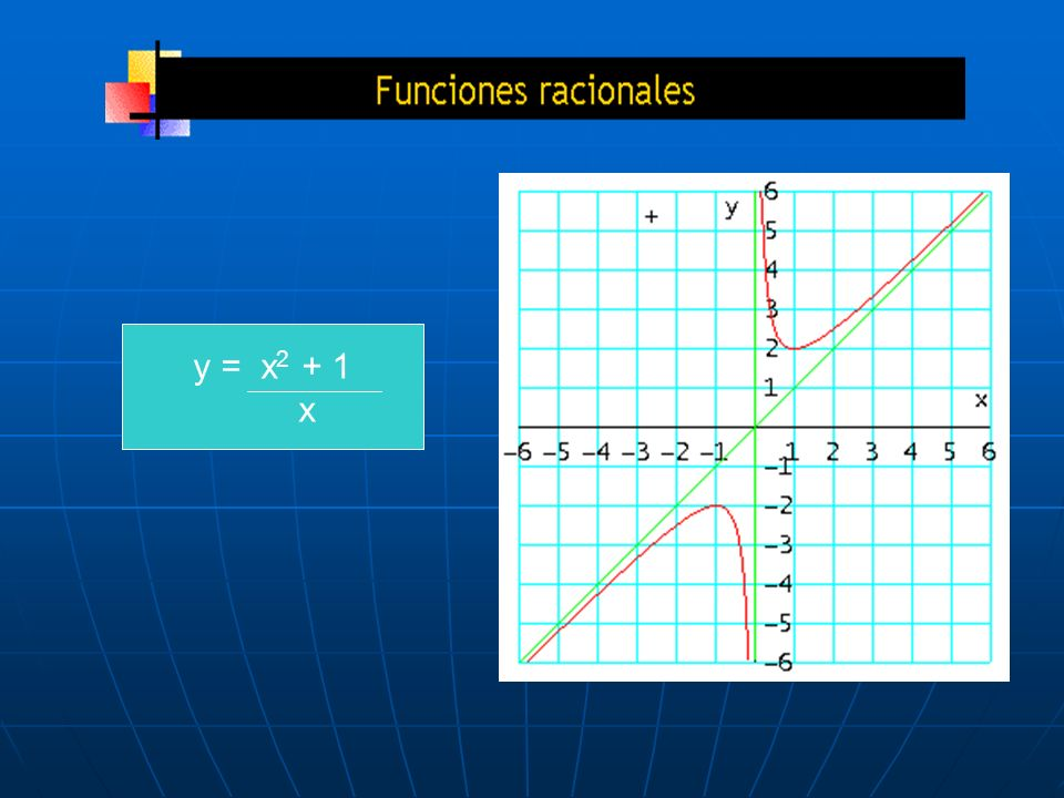 y = x 2 + 1 x