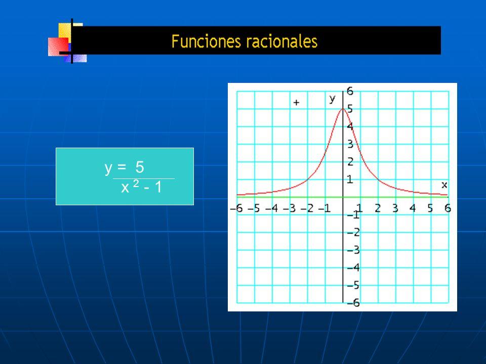 y = 5 x 2 - 1