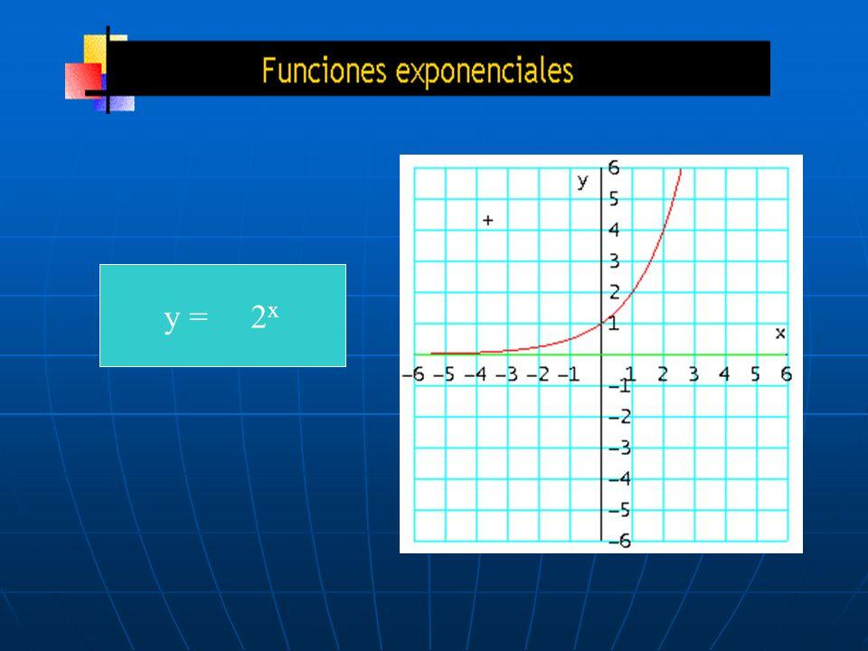 y = 2 x
