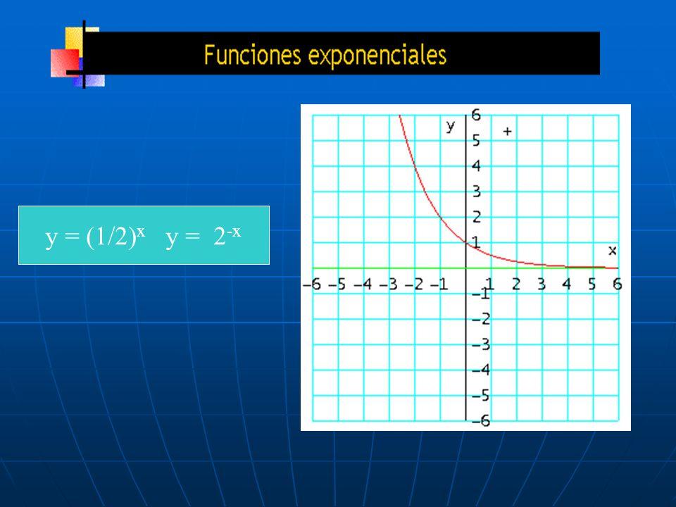 y = (1/2) x y = 2 -x