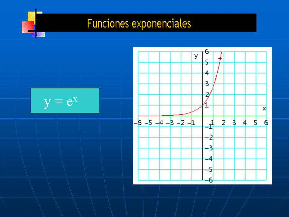 y = e x