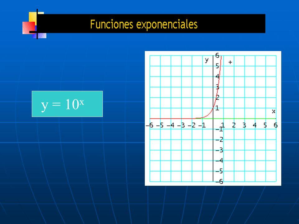 y = 10 x