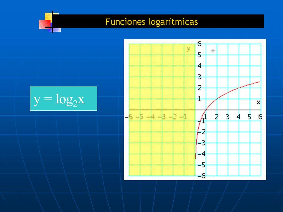 y = log 2 x